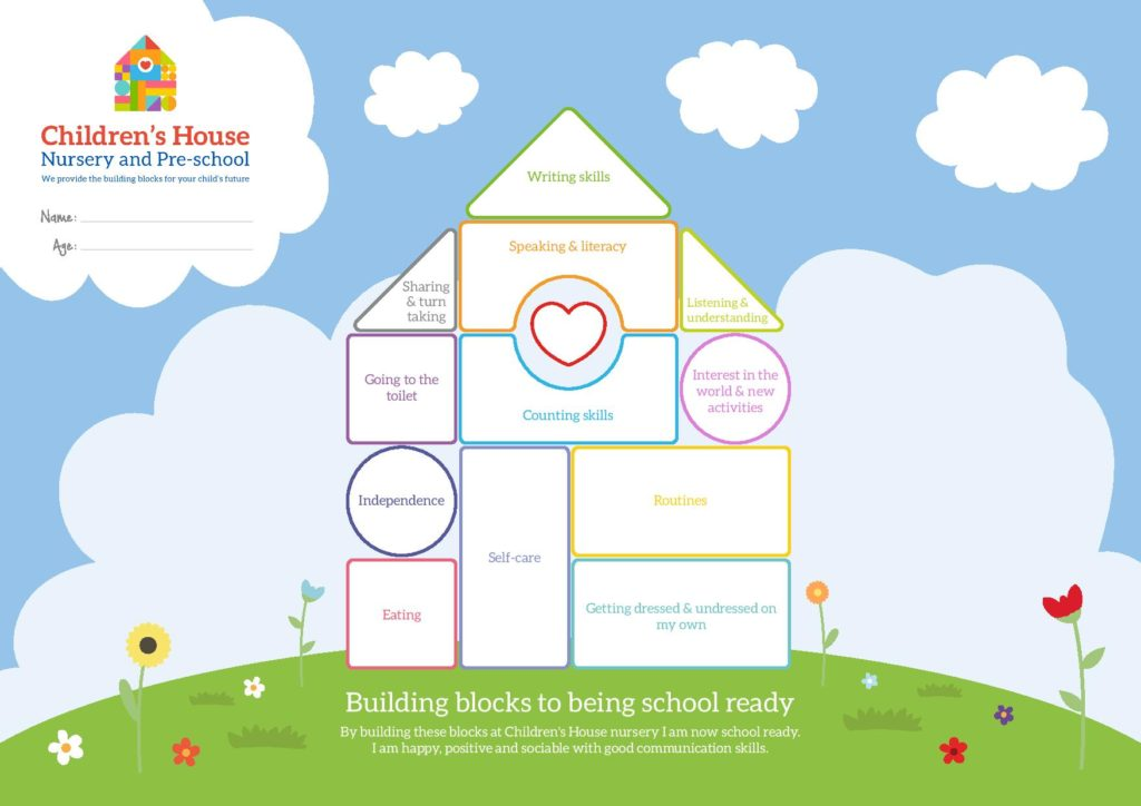 building blocks to being school ready childrens house nursery southwell
